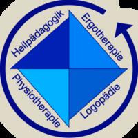 Praxis für Heilpädagogik und Interdisziplinäre Frühförderung (IFF), Kiel